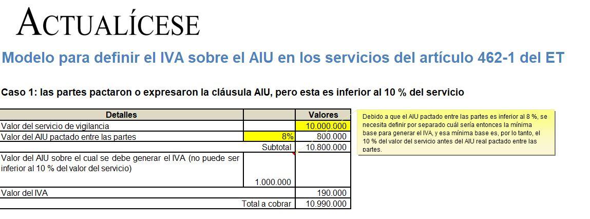 Modelo para definir el IVA sobre el AIU en los servicios del artículo 462-1 del ET