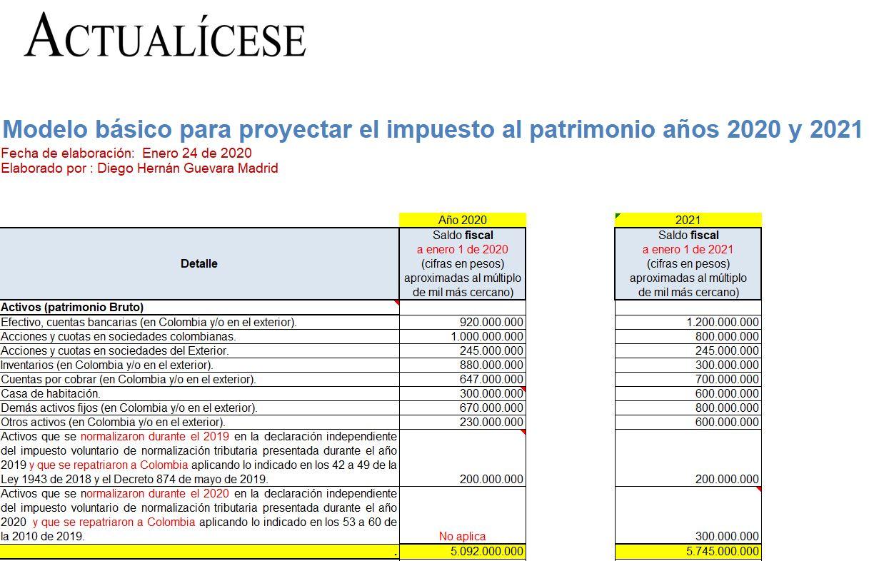 Proyección del impuesto al patrimonio y cálculo del de normalización y/o saneamiento 2020