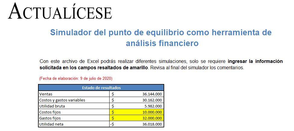 Simulador del punto de equilibrio en Excel – herramienta de análisis financiero