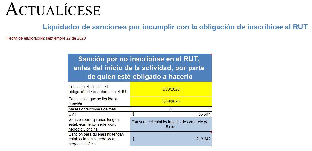 Liquidador de sanciones por incumplir con la obligación de inscribirse al RUT