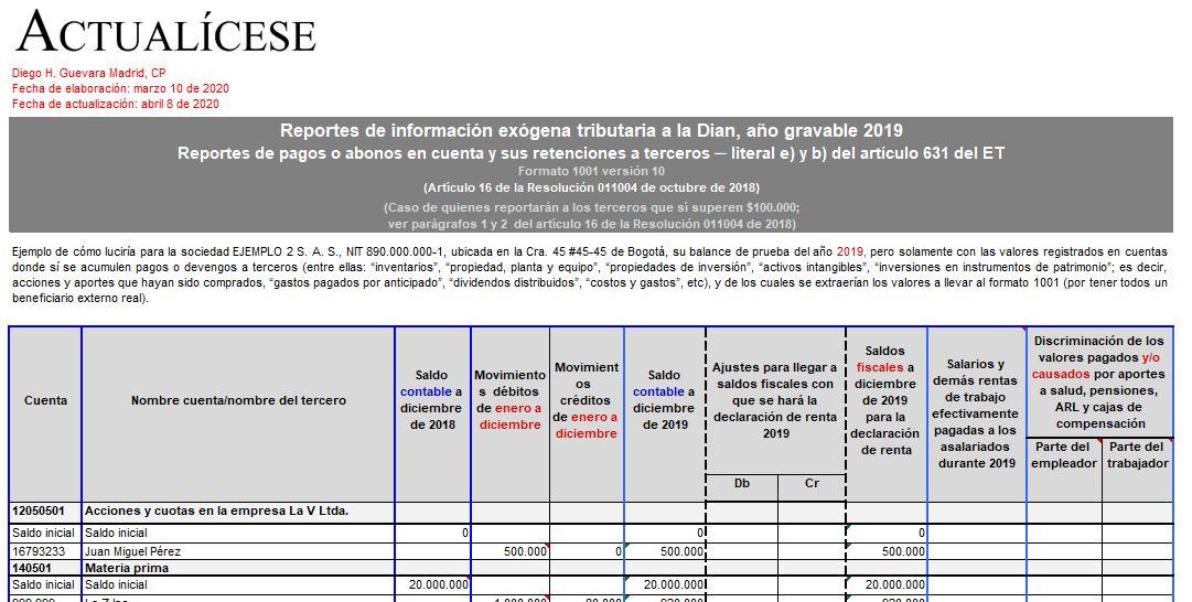 Formato exógena 1001 por el año gravable 2019: reporte de pagos o abonos en cuenta