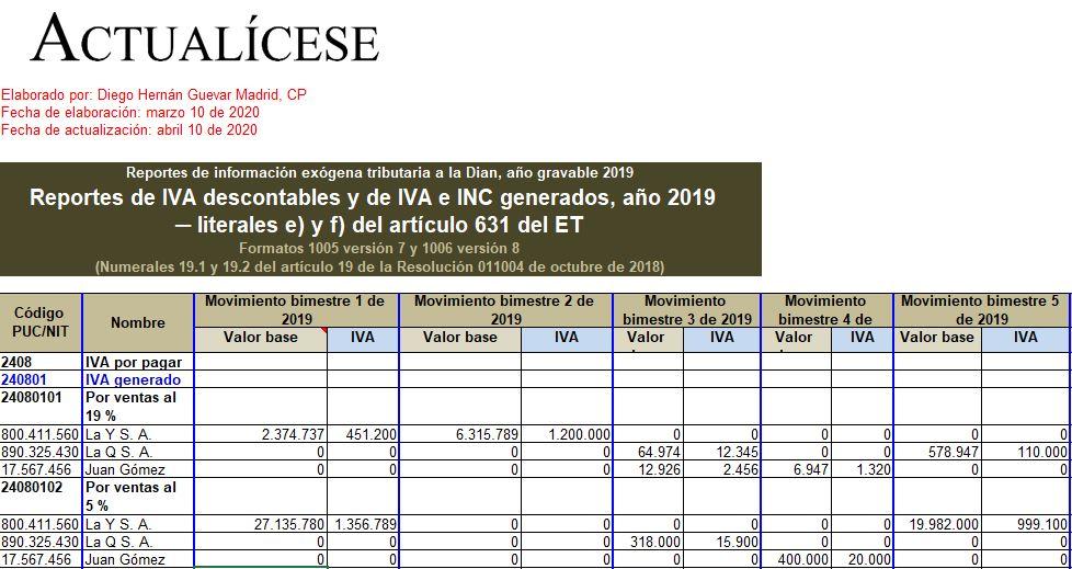 Formatos exógena 1005 y 1006 del año gravable 2019: reportes de IVA generados y descontables
