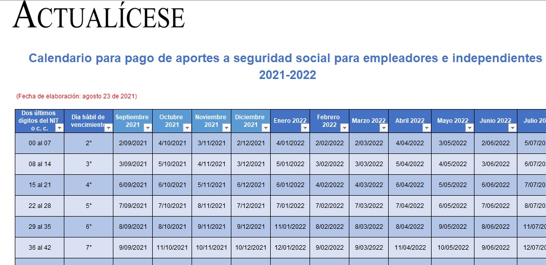 Calendario para pago de aportes a seguridad social para empleadores e independientes 2021-2022
