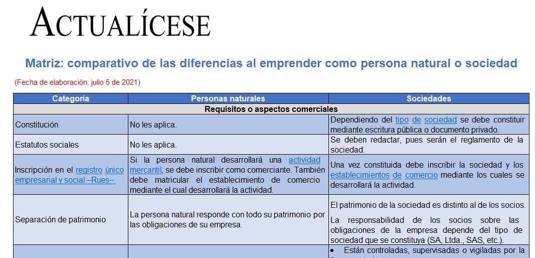 Matriz: comparativo de las diferencias al emprender como persona natural o sociedad