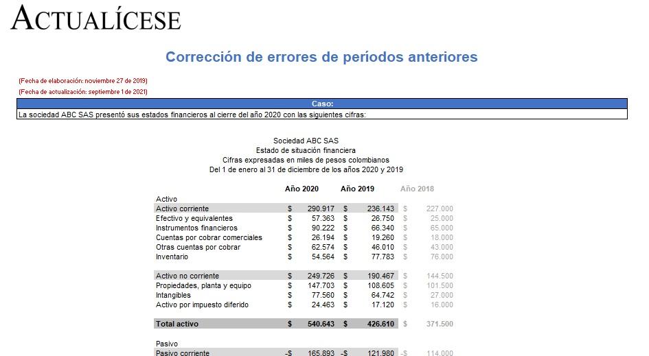 Corrección de errores de períodos anteriores: caso práctico en Excel