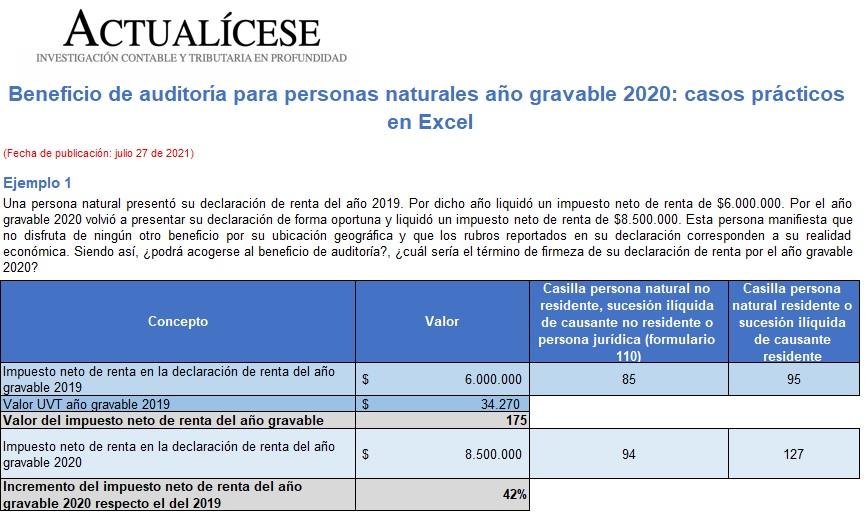 Beneficio de auditoría para personas naturales año gravable 2020: casos prácticos en Excel