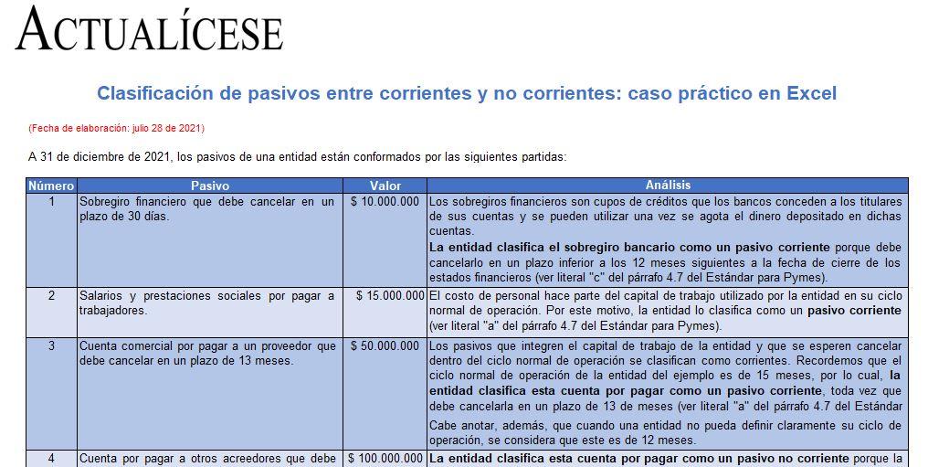 Clasificación de pasivos entre corrientes y no corrientes: caso práctico en Excel