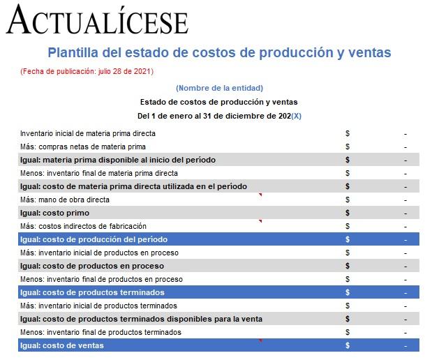 Plantilla del estado de costos de producción y ventas