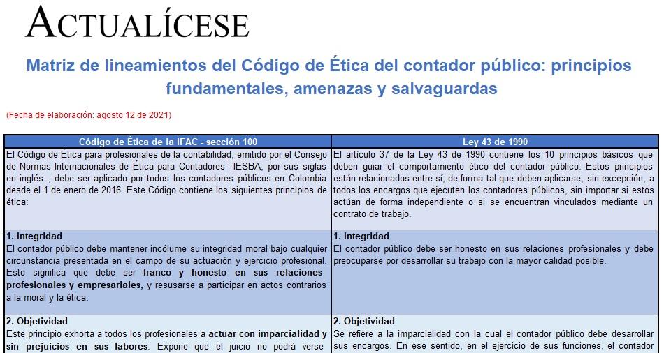 Matriz de lineamientos del Código de Ética del contador público: principios fundamentales, amenazas y salvaguardas