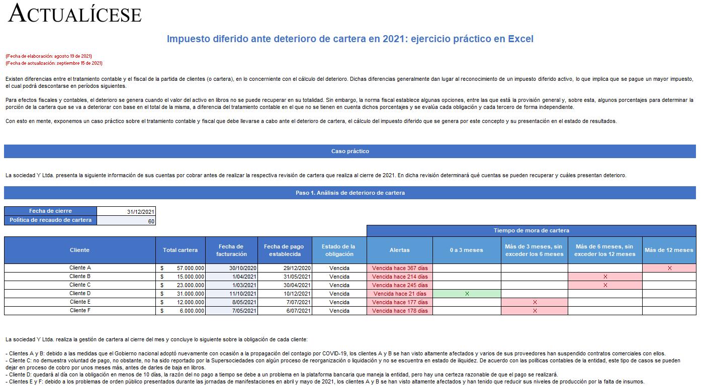 Impuesto diferido ante deterioro de cartera en 2021: ejercicio práctico en Excel