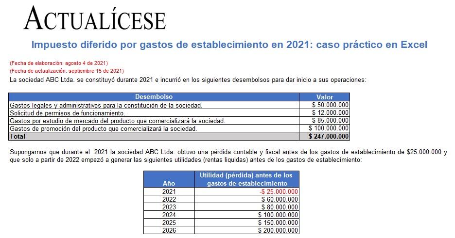 Impuesto diferido por gastos de establecimiento en 2021: caso práctico en Excel
