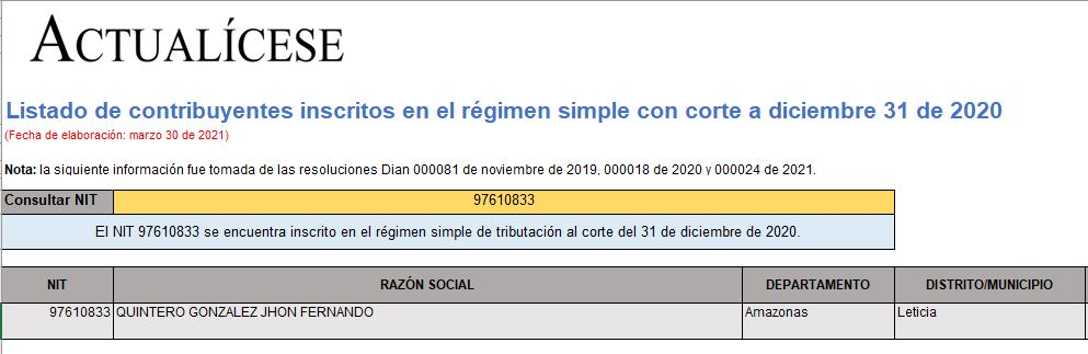 Listado de contribuyentes inscritos en el régimen simple