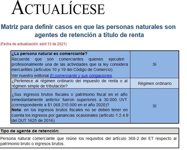 Matriz para definir casos en que las personas naturales son agentes de retención a título de renta