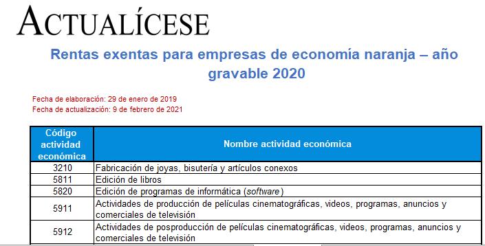 Rentas exentas para empresas de economía naranja – año gravable 2020