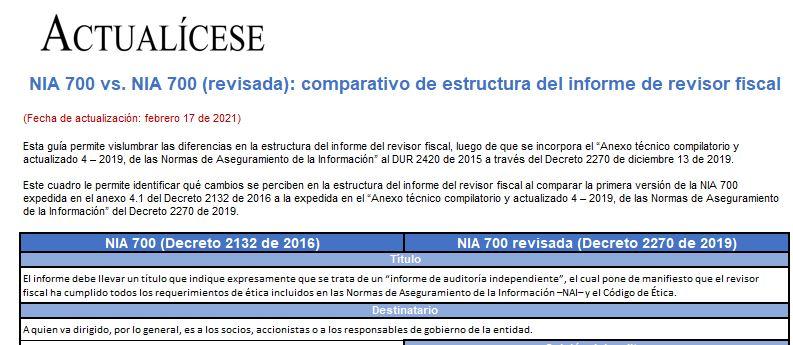 NIA 700 vs. NIA 700 (revisada): comparativo de estructura del informe del revisor fiscal