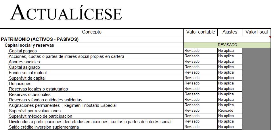 [Guía] Lista de chequeo información ESF Patrimonio – Formato de conciliación fiscal 2516 versión 3 AG 2020