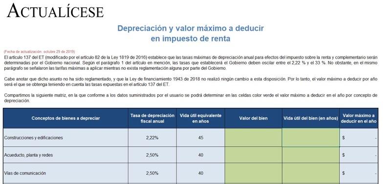 [Matriz] Depreciación y valor máximo a deducir en impuesto de renta