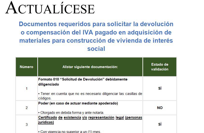 [Guía] Devolución del IVA pagado en adquisición de materiales para construcción de VIS