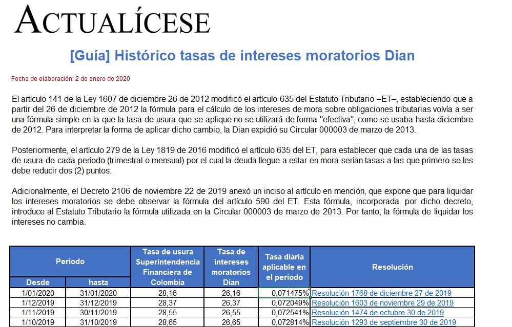 Histórico de tasas de intereses moratorios Dian