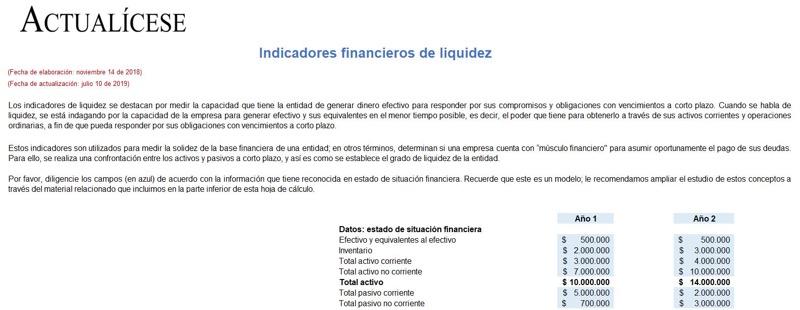 Indicadores financieros de liquidez