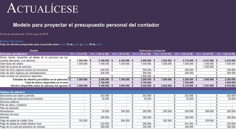 [Guía] Modelo para proyectar el presupuesto personal del contador