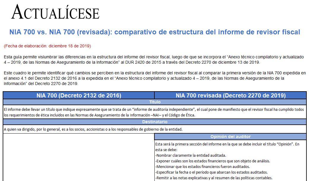 [Guía] NIA 700 vs. NIA 700 (revisada): comparativo de estructura del informe del revisor fiscal