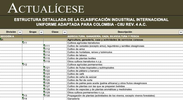 [Guía] Listado de actividades económicas (códigos CIIU)