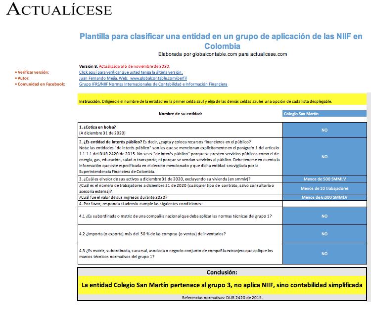 clasificación de empresas en un grupo de las NIIF