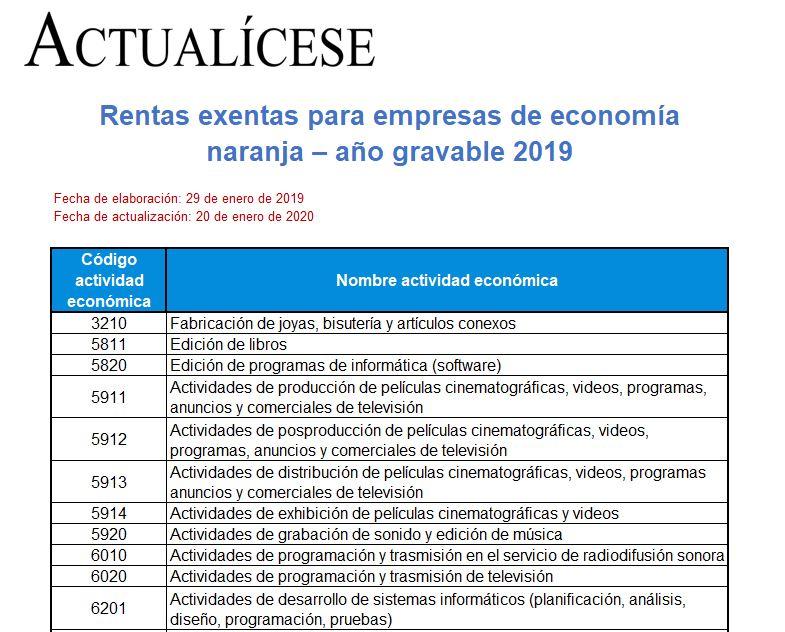 [Guía] Rentas exentas para empresas de economía naranja