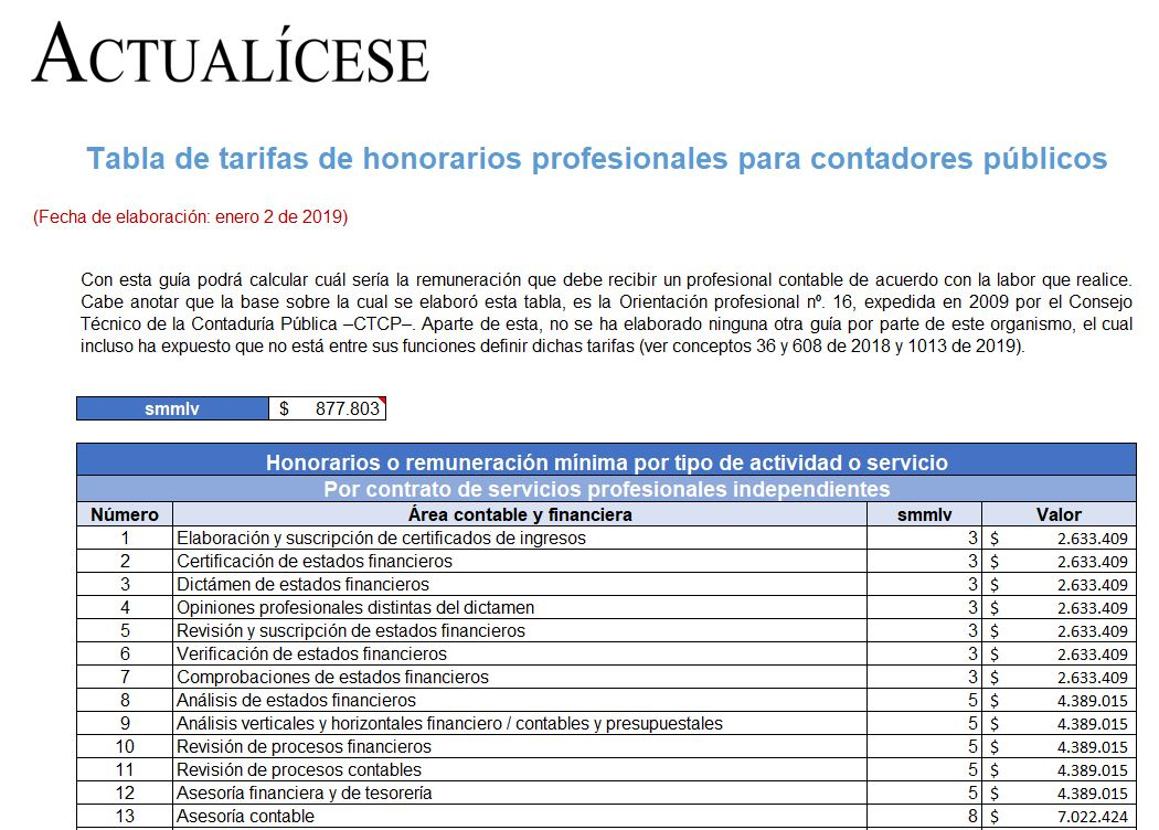 [Guía] Tabla de tarifas de honorarios profesionales para contadores públicos