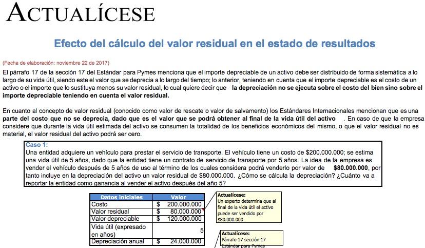 [Guía] Efecto del cálculo del valor residual en el estado de resultados