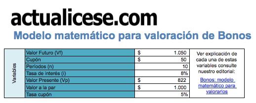 [Liquidador] Bonos: modelo matemático para valorarlos