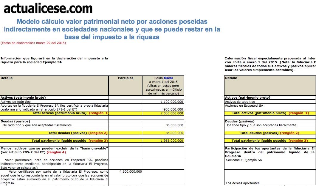 [Liquidador] Impuesto a la riqueza: cálculo valor patrimonial neto para acciones poseídas de forma indirecta en sociedades nacionales