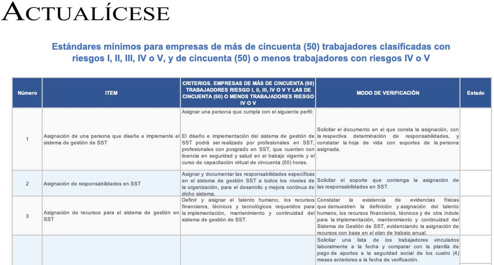 [Guía] Lista de chequeo: estándares mínimos de seguridad para empresas grandes y medianas