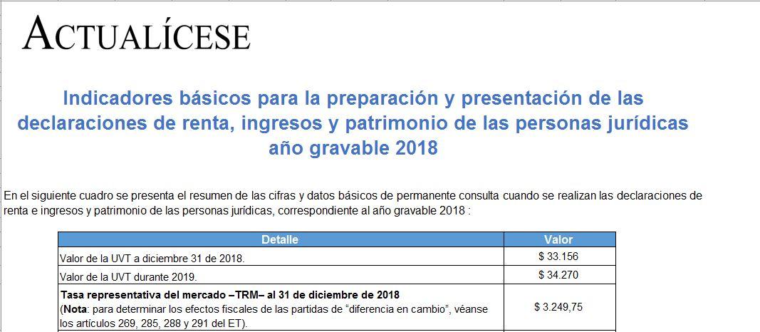 [Guía] Indicadores básicos para declaración de renta de personas jurídicas año gravable 2018