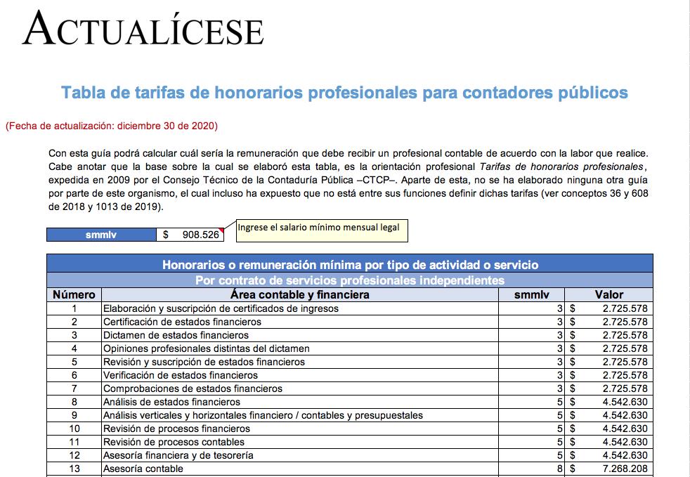 tarifas de honorarios de contadores públicos Colombia