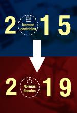 Transición entre normas contables y fiscales durante los años 2015-2019