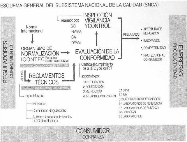 Decreto 1074 de 26-05-2015