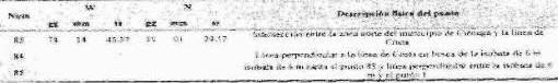 Decreto 1076 de 26-05-2015