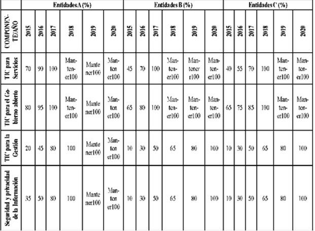 Decreto 1078 de 26-05-2015