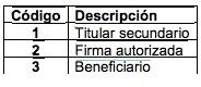 Resolución 000111 de 29-10-2015