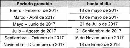 Decreto 220 de 07-02-2017. Calendario Tributario 2017