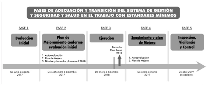 Resolución 1111 de 27-03-2017