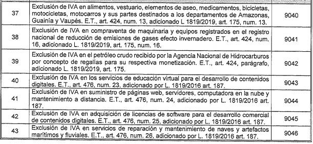 Resolución 000016 de 22-03-2018