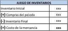 sistema-inventarios-periodico1